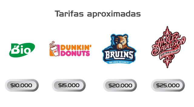Tarifas de precios por logotipo